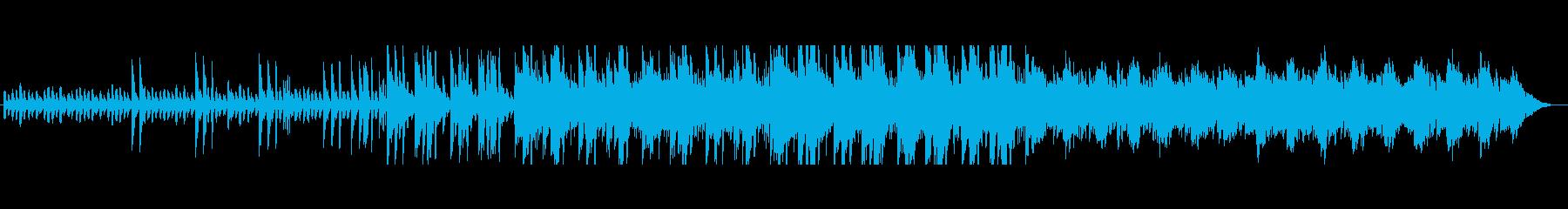 不安げなエレクトロの再生済みの波形