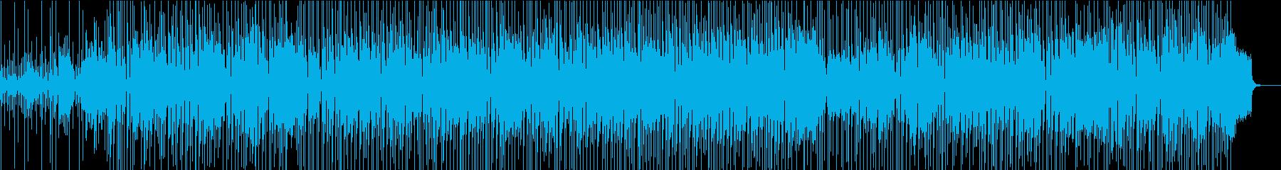英詞、気ままなライダーのハッピーライフ!の再生済みの波形