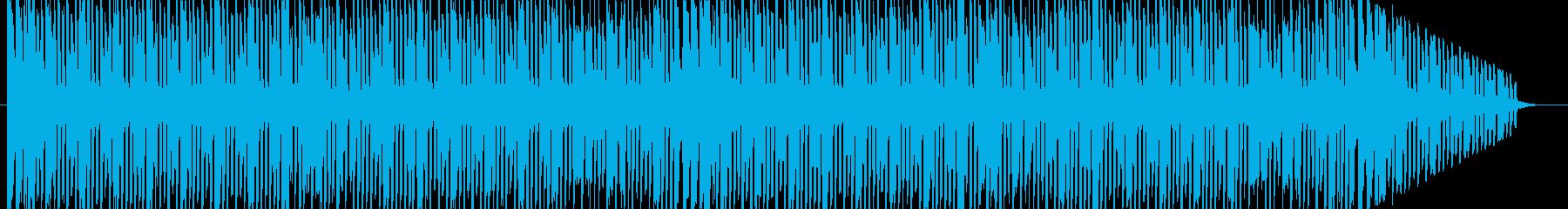 コミカルな曲調の曲ですの再生済みの波形