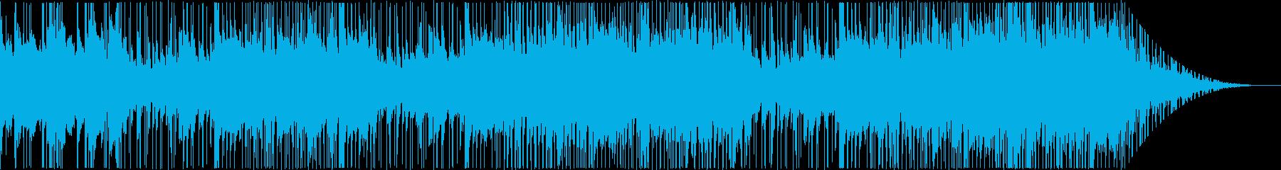 70年代風クラシックソウル系BGMの再生済みの波形