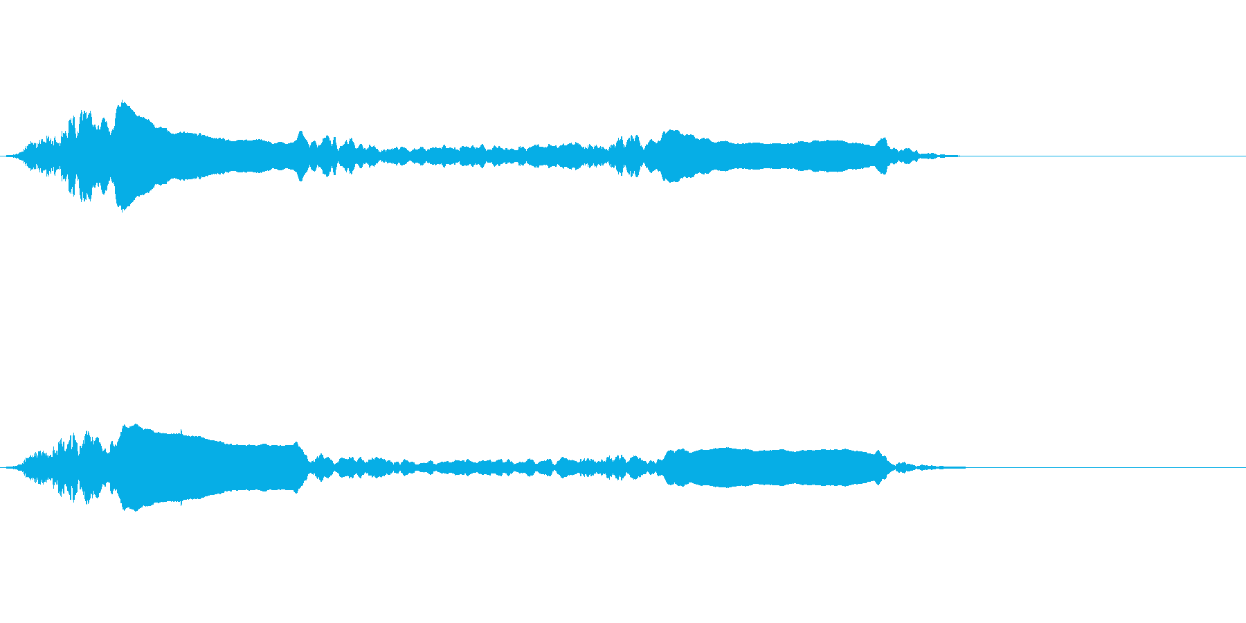 パトカーのサイレン音の再生済みの波形