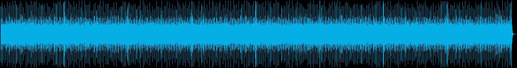 製品紹介映像やサスペンス系ドラマBGMにの再生済みの波形
