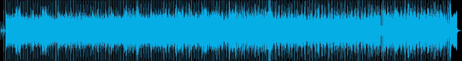 ディスコダンス。バックグラウンドミ...の再生済みの波形