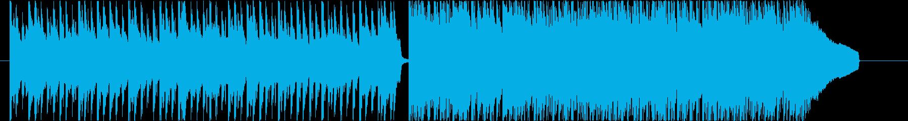イベント終幕用のおしゃれで爽やかなBGMの再生済みの波形