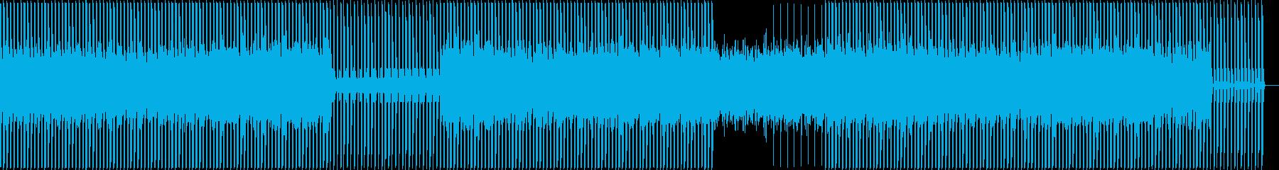 シンプルでシャープなミニマルテクノの再生済みの波形