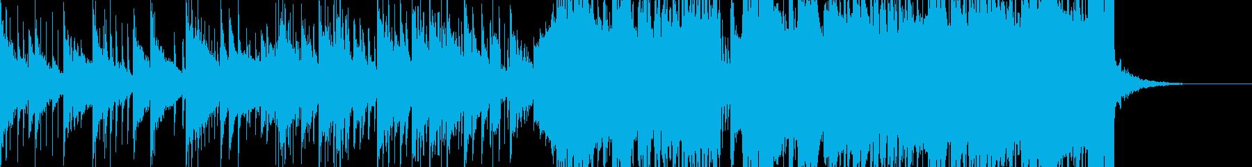 エモーショナルな展開のCMに合う曲の再生済みの波形