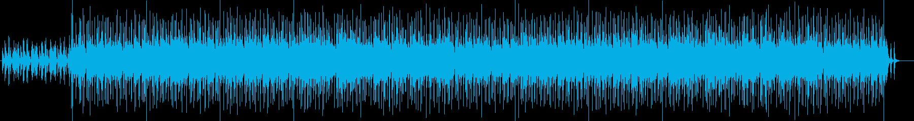 元気でオープニングにかかりそうな曲の再生済みの波形