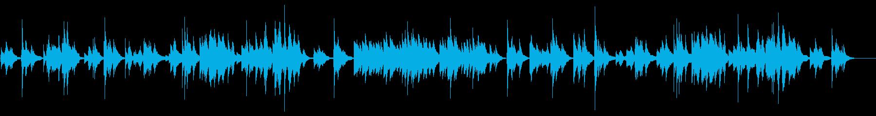 シューマン作曲「予言の鳥」ピアノソロの再生済みの波形