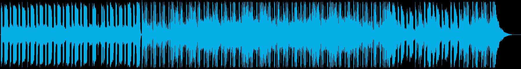 インダストリアル調のサイバーなBGMの再生済みの波形