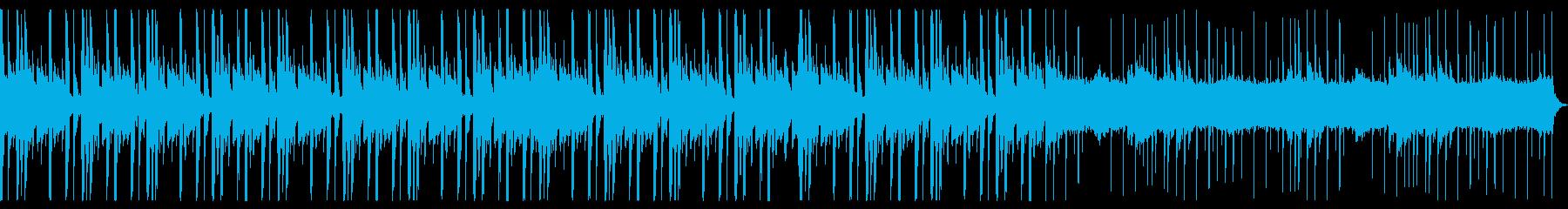 緊迫、バイオレンス、ヒップホップ②ループの再生済みの波形