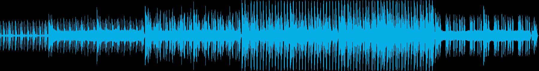 リズミカルなビートで軽快に前進する感じの再生済みの波形