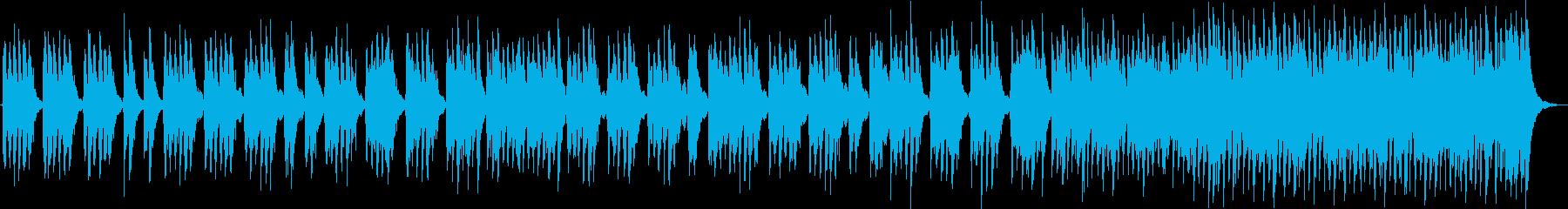 ファニーアップビート・オーケストラーの再生済みの波形