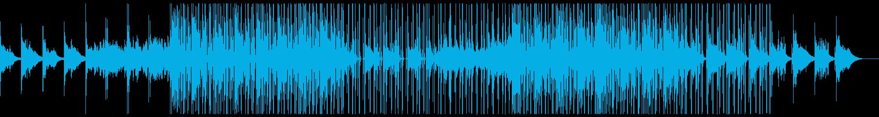 ダークなエレクトロBGMの再生済みの波形