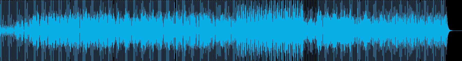 RELAXIN'の再生済みの波形