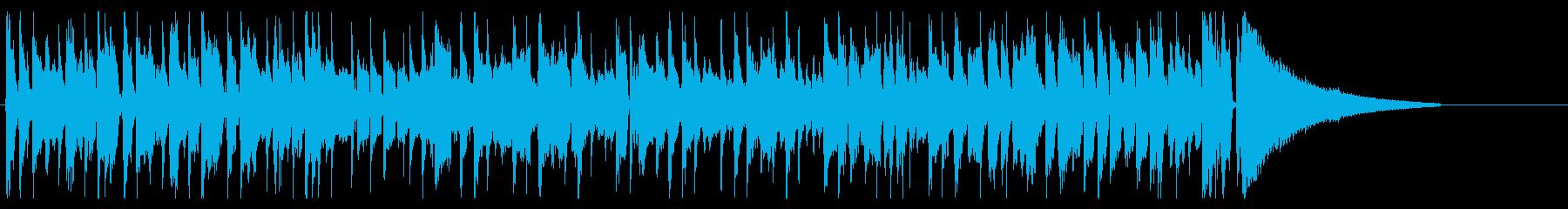 ポップなロカビリーOP,ED向けBGMの再生済みの波形