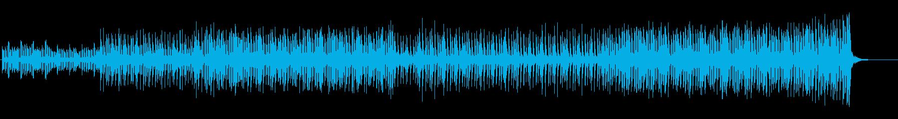 ベースリズムが印象的な疾走感のあるBGMの再生済みの波形