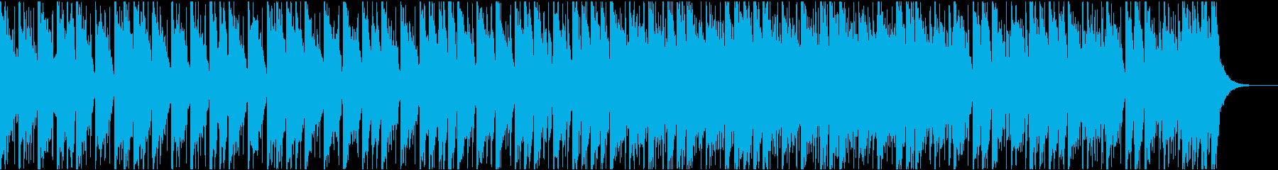 明るい、アップテンポ、かわいい電子音の曲の再生済みの波形