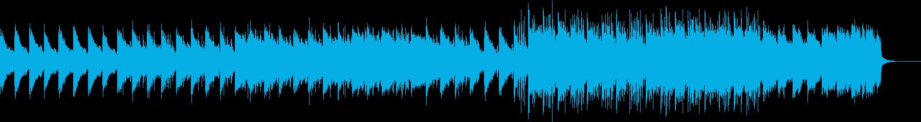 しっとりとした平坦なBGMの再生済みの波形