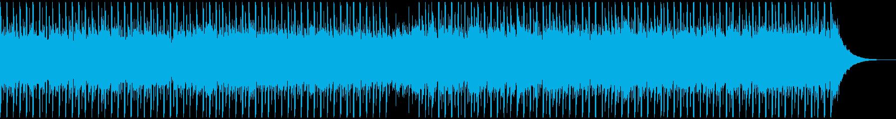 チームでの作業(60秒)の再生済みの波形