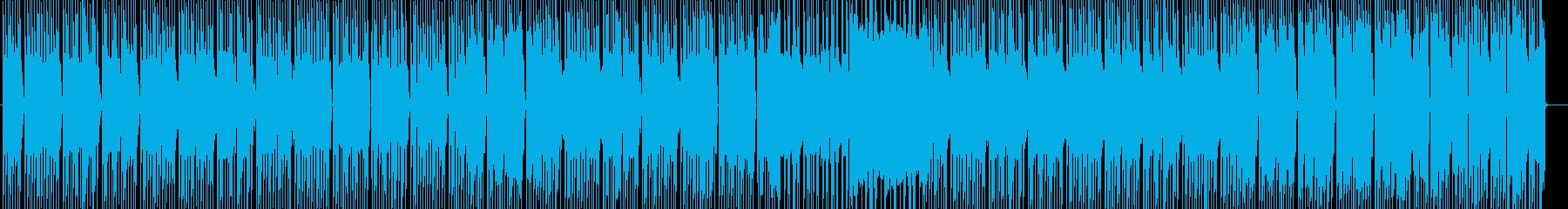 コンプ感、シンプル、ピアノ、シンセの再生済みの波形