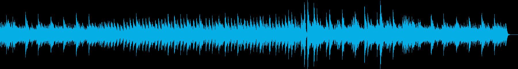 トレーニング前後のストレッチ105BPMの再生済みの波形