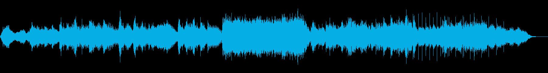 死神の訪問をイメージしたホラー音楽の再生済みの波形