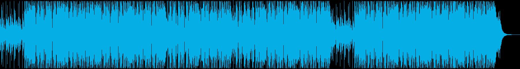 ディキシーランド ラグタイム ポッ...の再生済みの波形