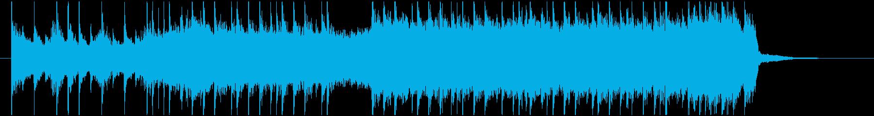 Rock It Now 30 secの再生済みの波形