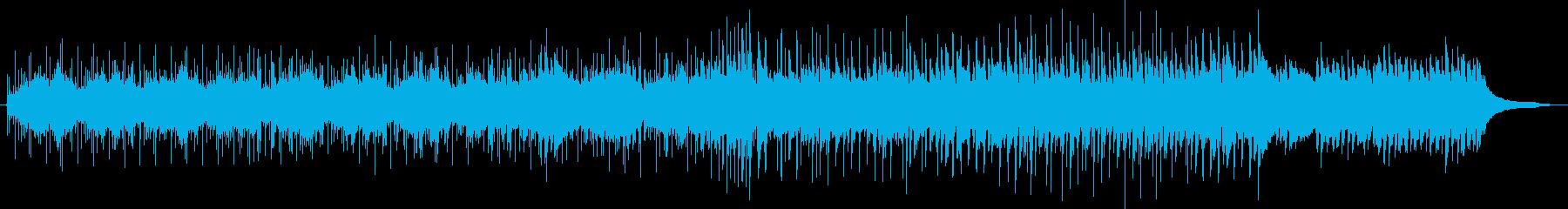 リズムカルコンガミュージックの再生済みの波形