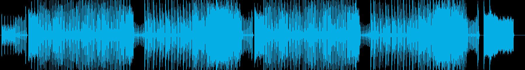 コミカルなテクノポップの再生済みの波形
