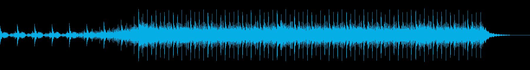 コーポレートテクスチャ―8の再生済みの波形