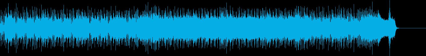 ギター/熱い/ロックBGM5の再生済みの波形