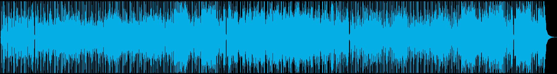 ノリの良いブラスファンクの再生済みの波形