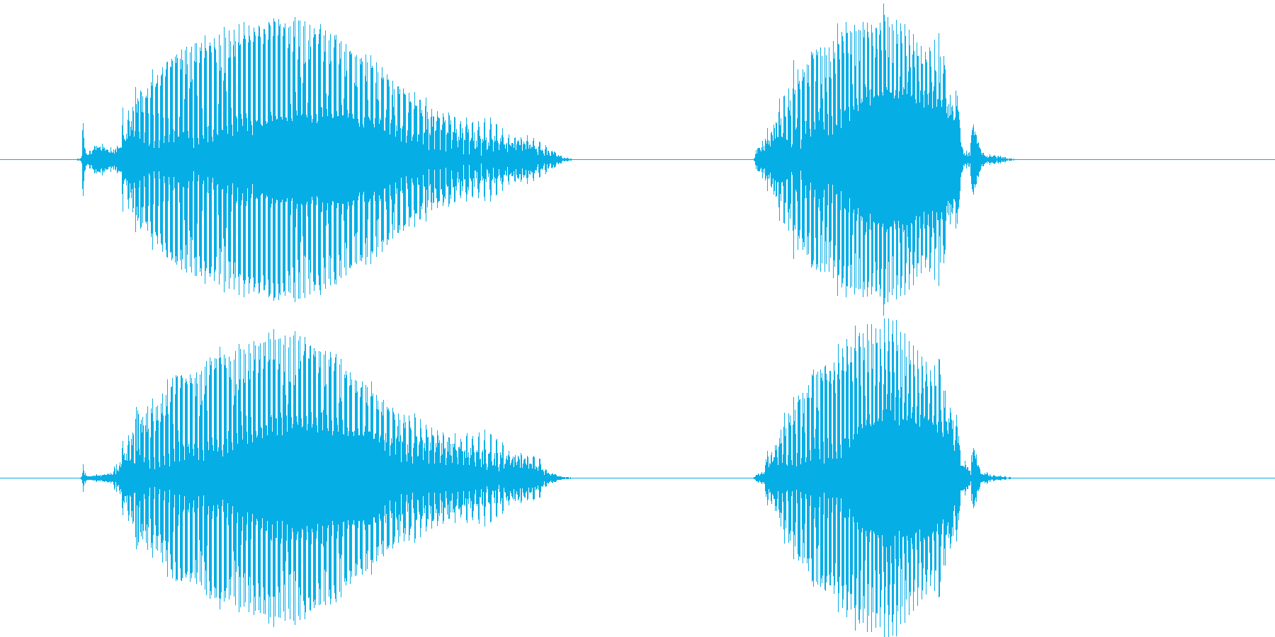 じぃじ(2歳児の生声です)の再生済みの波形