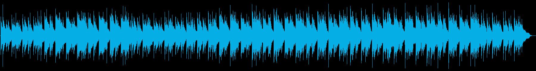 メトロノームをイメージしたBGMの再生済みの波形