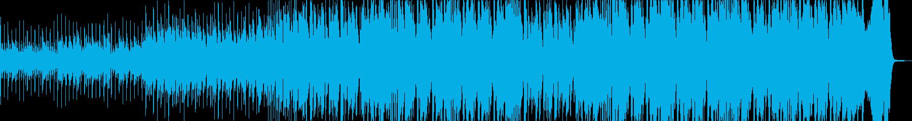 ジプシー風怪しい小編成ビッグバンドジャズの再生済みの波形