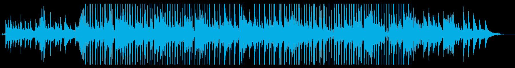 おしゃれなピアノLofi Hip Hopの再生済みの波形