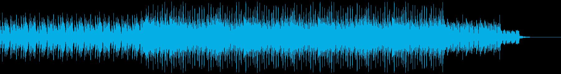 コーポレートテクスチャ―13の再生済みの波形