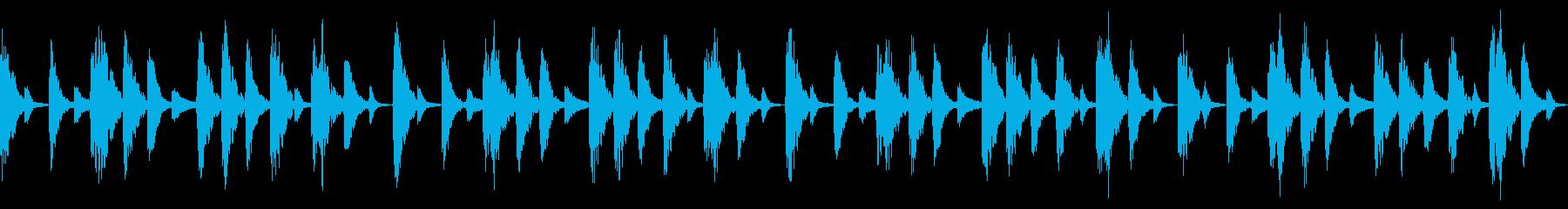 シンプルなドラムビート8小節の再生済みの波形
