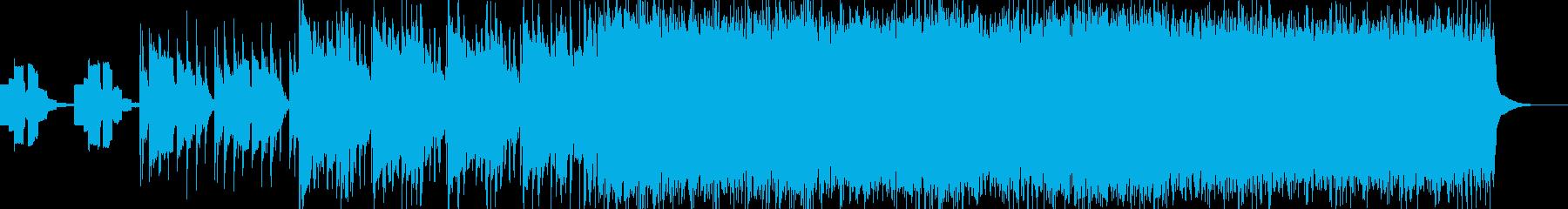 アニソン風ロックの曲の再生済みの波形