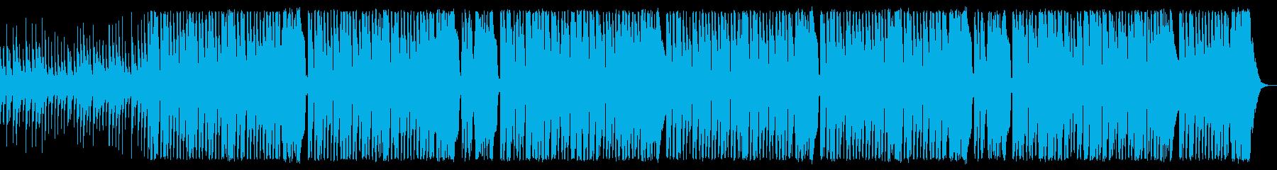 コミカルで落ち着きないワルツ調トイピアノの再生済みの波形