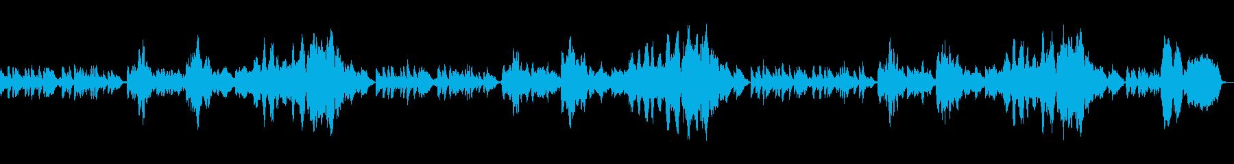 ロマンチックなカンツォーネの再生済みの波形