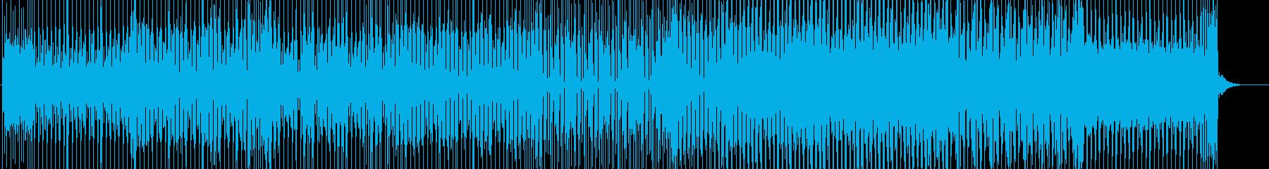 迷宮で戸惑う無機質な感じのテクノ曲の再生済みの波形