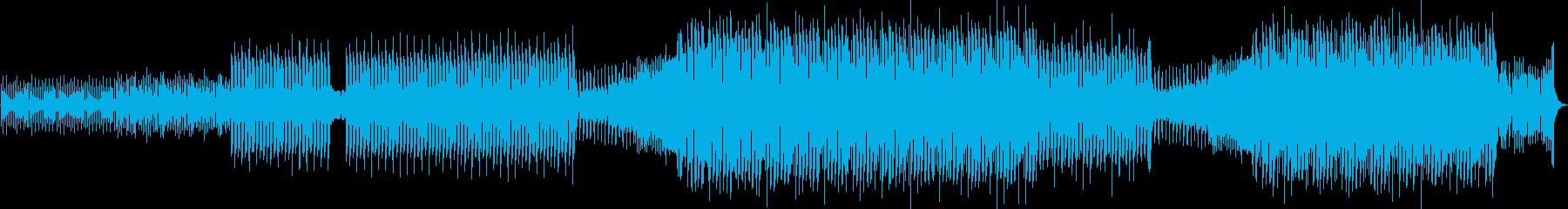 どちらかというと上品なEDM/ノリノリの再生済みの波形