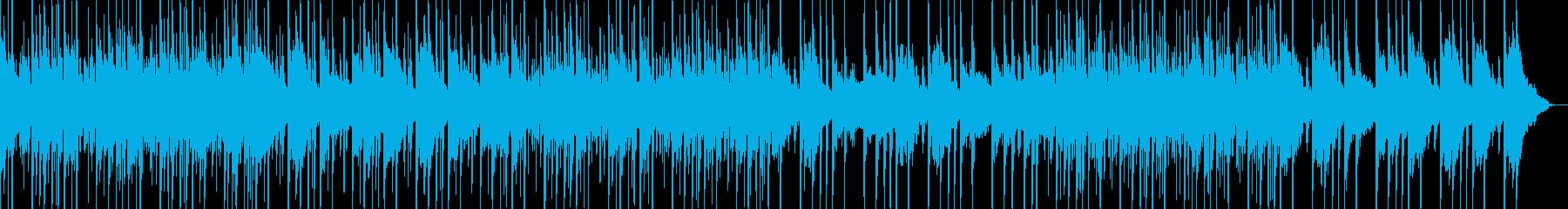 ゆったりとしたR&B風のloopの再生済みの波形