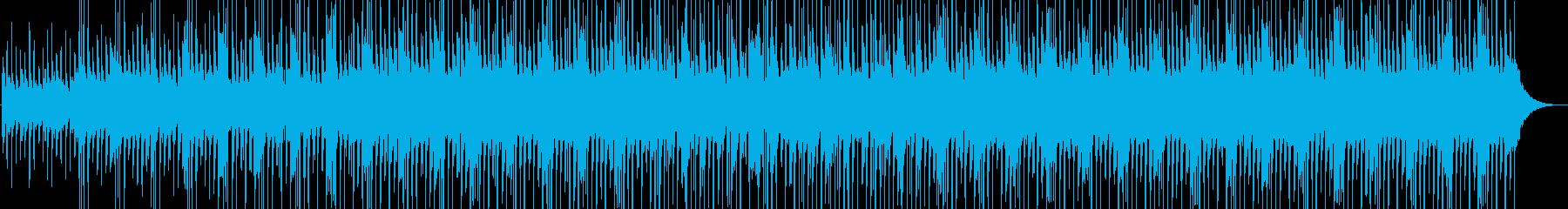 Funny musicの再生済みの波形