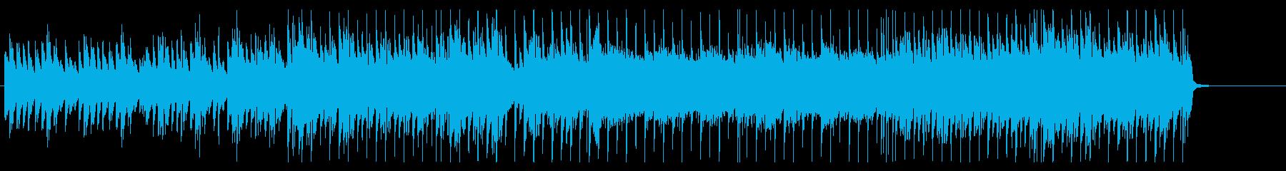 すっきりさわやかでPOPなオープニングの再生済みの波形