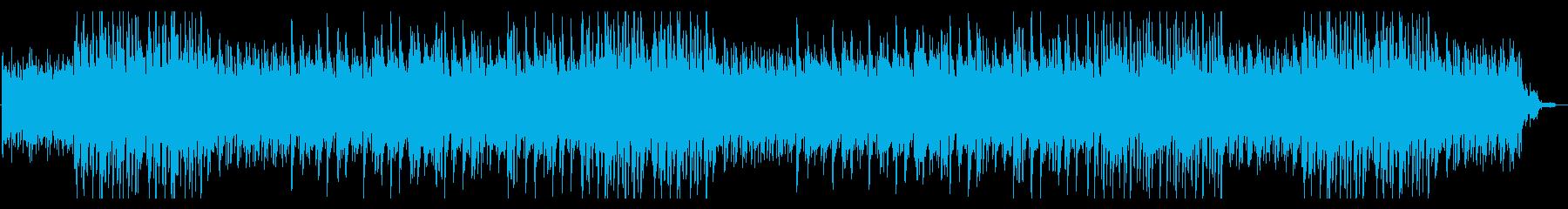 ゆったり心地良いピアノ トークBGMにの再生済みの波形