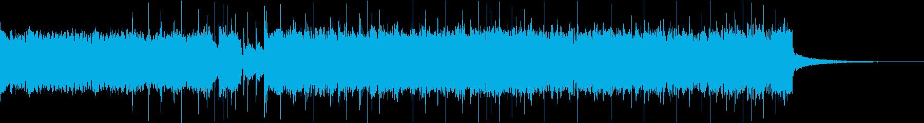 ミリタリー風ヘビーメタルループの再生済みの波形