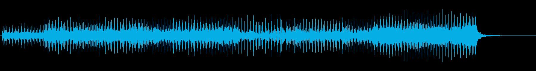 テクノ・マーチ風ポップスの再生済みの波形